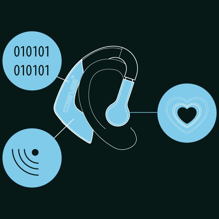 Präzises Pulsmessen mit dem cosinuss° One ohne Brustgurt und mit earconnectTM